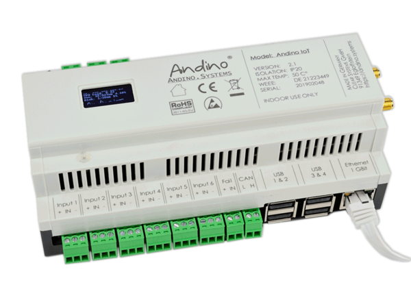 Andino IO with Raspberry Pi on a DIN-Rail