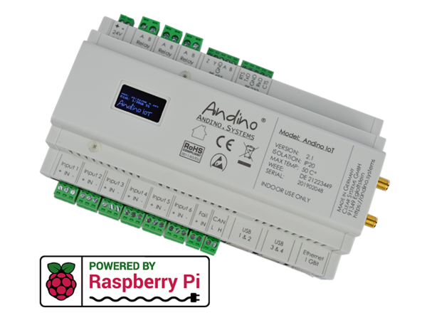 Raspberry Pi on a DIN-Rail